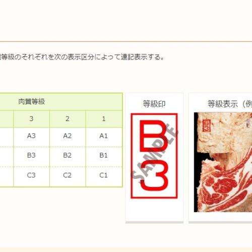 牛肉の格付けは、歩留等級と肉質等級により決定されます