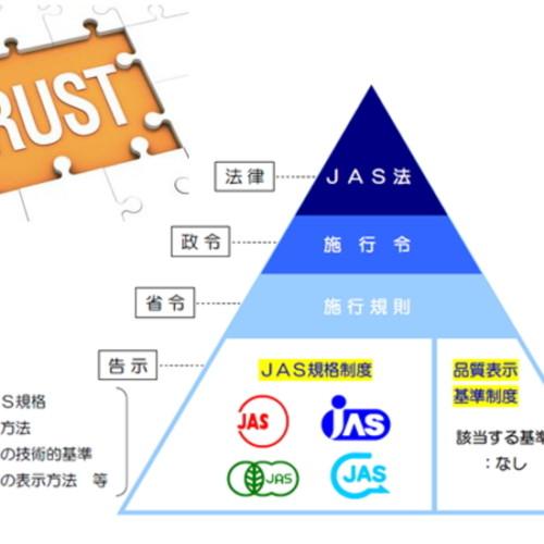 JAS規格って信用できるの?