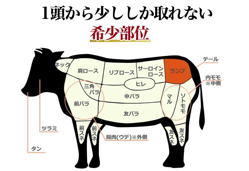 牛肉の希少部位、ランプ(ランイチ)・ソトモモ編