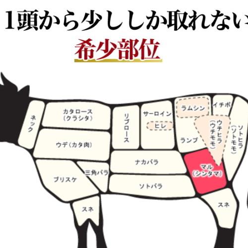 牛肉の希少部位、ウチモモ(ウチヒラ)・シンタマ(マル)編
