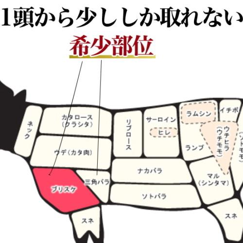 牛肉の希少部位、肩バラ(前バラ)編