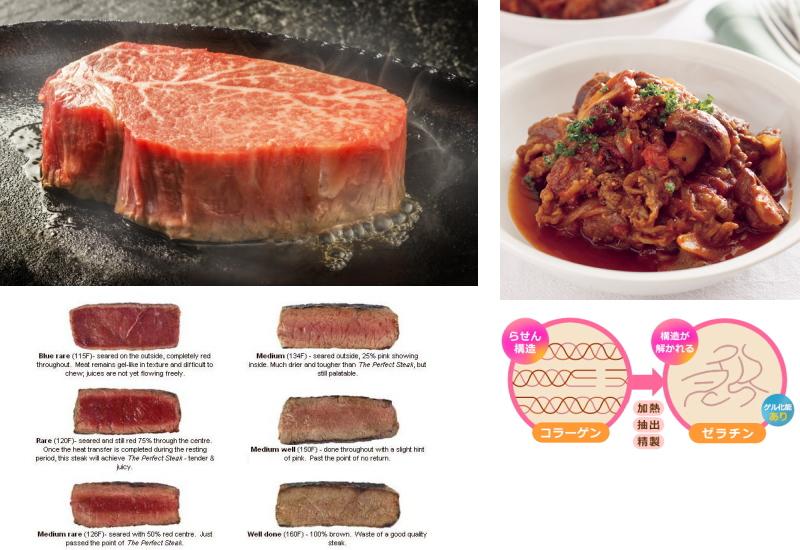 お肉のかたさと調理温度